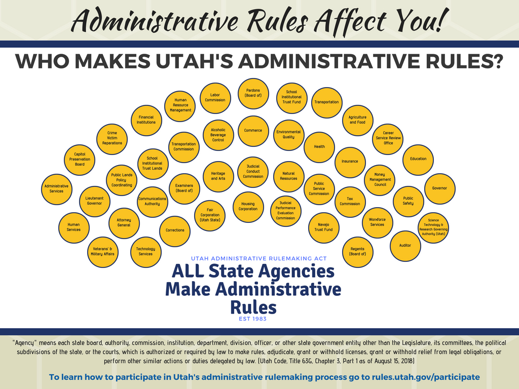Who Makes Utah Administrative Rules